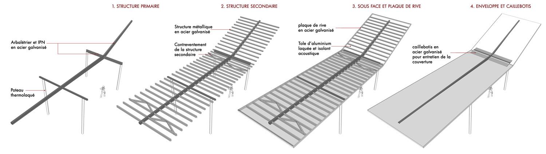 atelier-de-saint-georges_aménagement et architecture_halle-de-marché_les-emmurés-rouen (1)