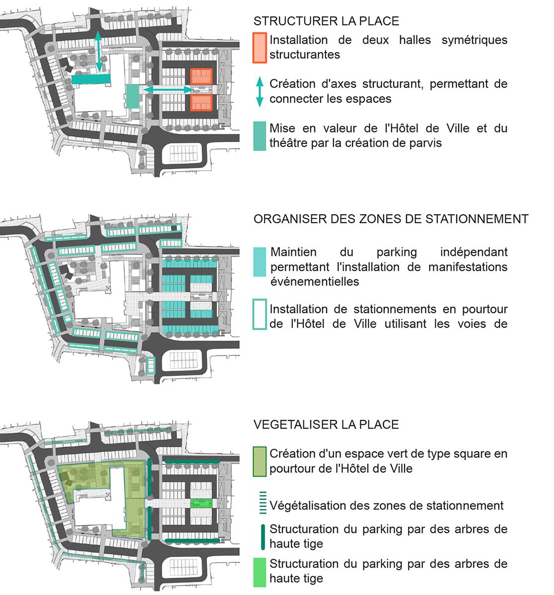atelier-de-saint-georges_architecture_Reamenagement-de-la-place-du-Général-de-Gaulle-et-des-abords _Duclair(1)